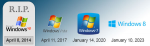 Windows 7 support upphör